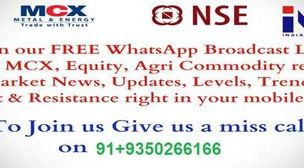 Free Commodity Tips on WhatsApp Reviews