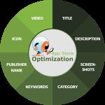 SearchMantra profile image.
